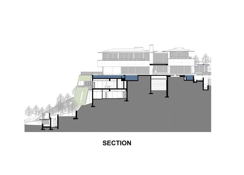 къща с панорамни гледки план